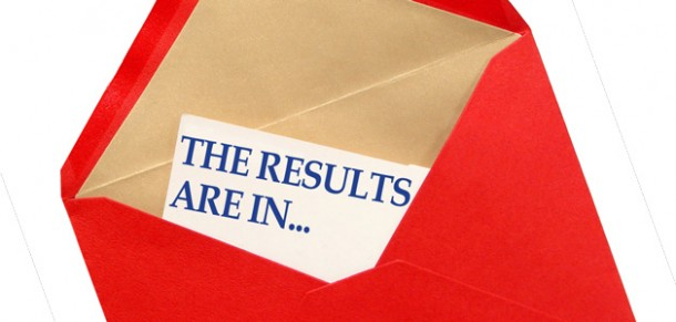 Curriculum Survey 2013: Results and Observations