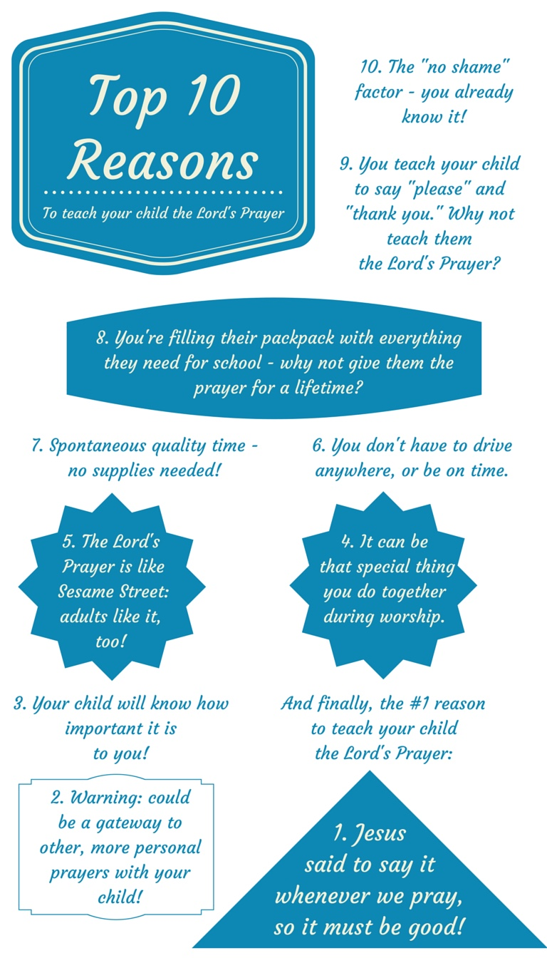 the lord u0027s prayer challenge a church activity for all ages and