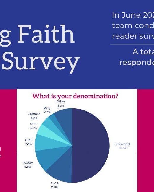 "Three pie charts with text ""Building Faith Survey"""